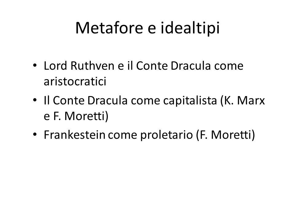 Metafore e idealtipi Lord Ruthven e il Conte Dracula come aristocratici Il Conte Dracula come capitalista (K. Marx e F. Moretti) Frankestein come prol