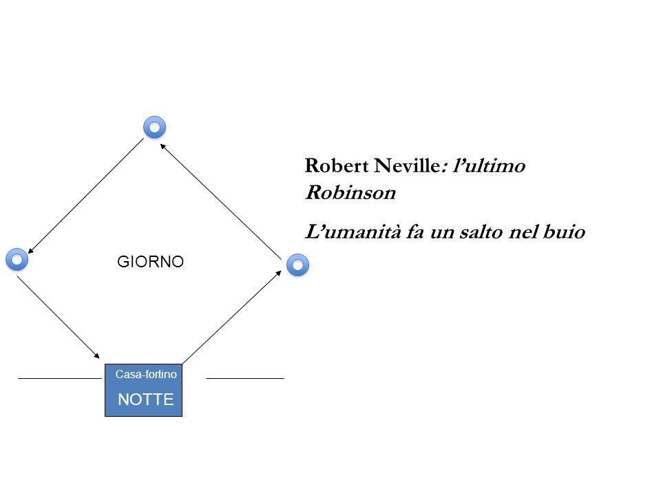 Robert Neville: lultimo Robinson Lumanità fa un salto nel buio Casa-fortino GIORNO NOTTE