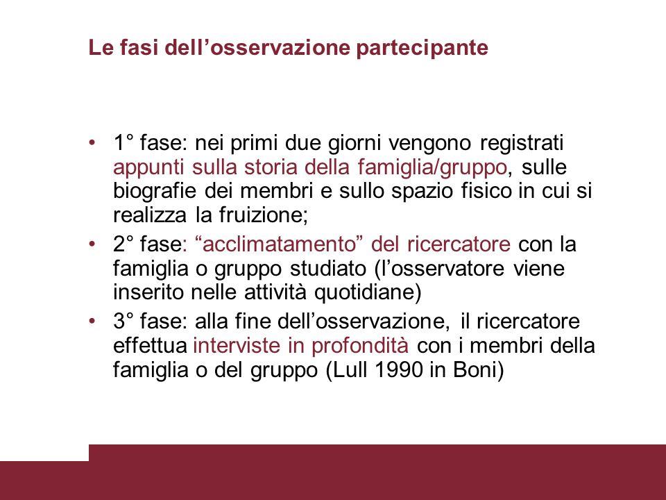 Le fasi dellosservazione partecipante 1° fase: nei primi due giorni vengono registrati appunti sulla storia della famiglia/gruppo, sulle biografie dei