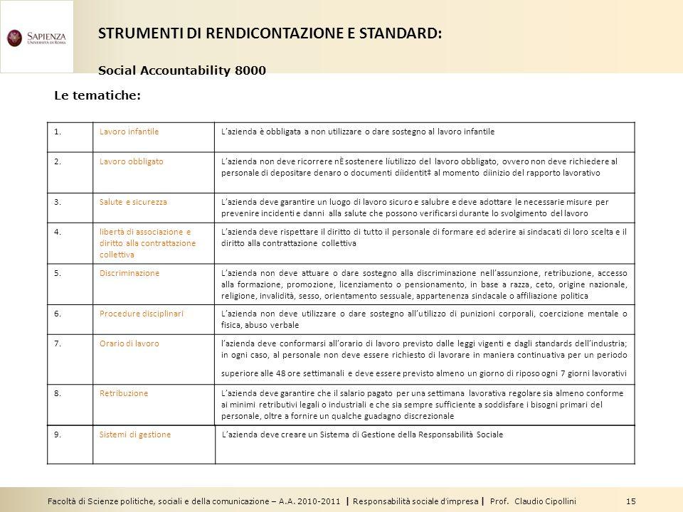 Facoltà di Scienze politiche, sociali e della comunicazione – A.A. 2010-2011 | Responsabilità sociale dimpresa | Prof. Claudio Cipollini 15 Le tematic
