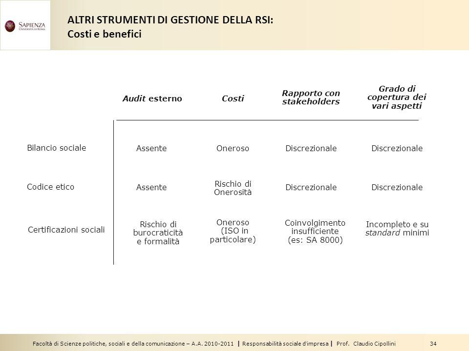 Facoltà di Scienze politiche, sociali e della comunicazione – A.A. 2010-2011 | Responsabilità sociale dimpresa | Prof. Claudio Cipollini 34 Certificaz