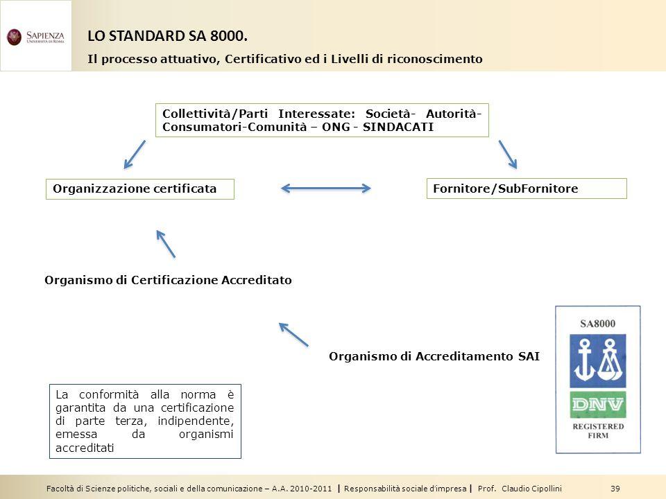 Facoltà di Scienze politiche, sociali e della comunicazione – A.A. 2010-2011 | Responsabilità sociale dimpresa | Prof. Claudio Cipollini 39 Fornitore/
