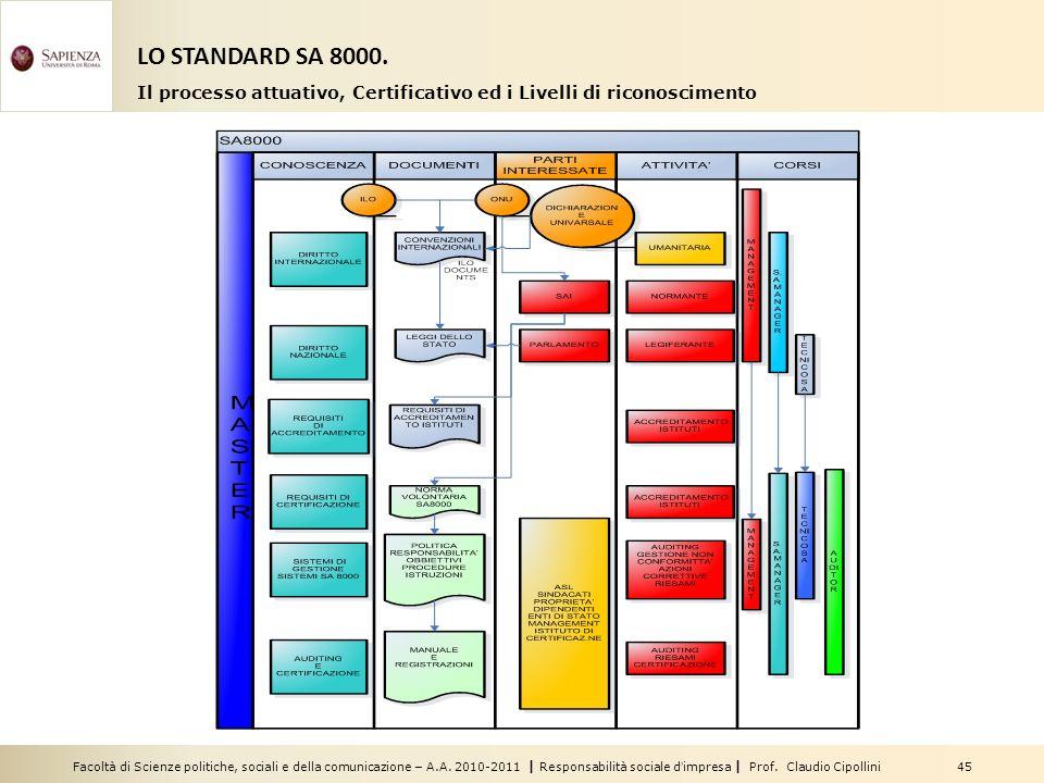 Facoltà di Scienze politiche, sociali e della comunicazione – A.A. 2010-2011 | Responsabilità sociale dimpresa | Prof. Claudio Cipollini 45 LO STANDAR