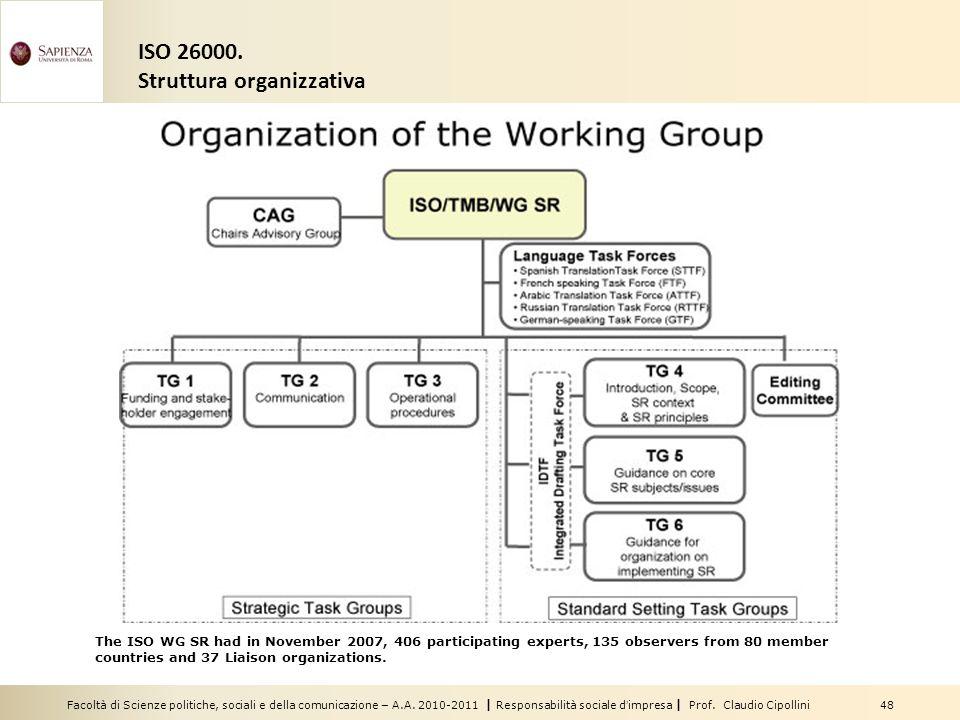 Facoltà di Scienze politiche, sociali e della comunicazione – A.A. 2010-2011 | Responsabilità sociale dimpresa | Prof. Claudio Cipollini 48 ISO 26000.