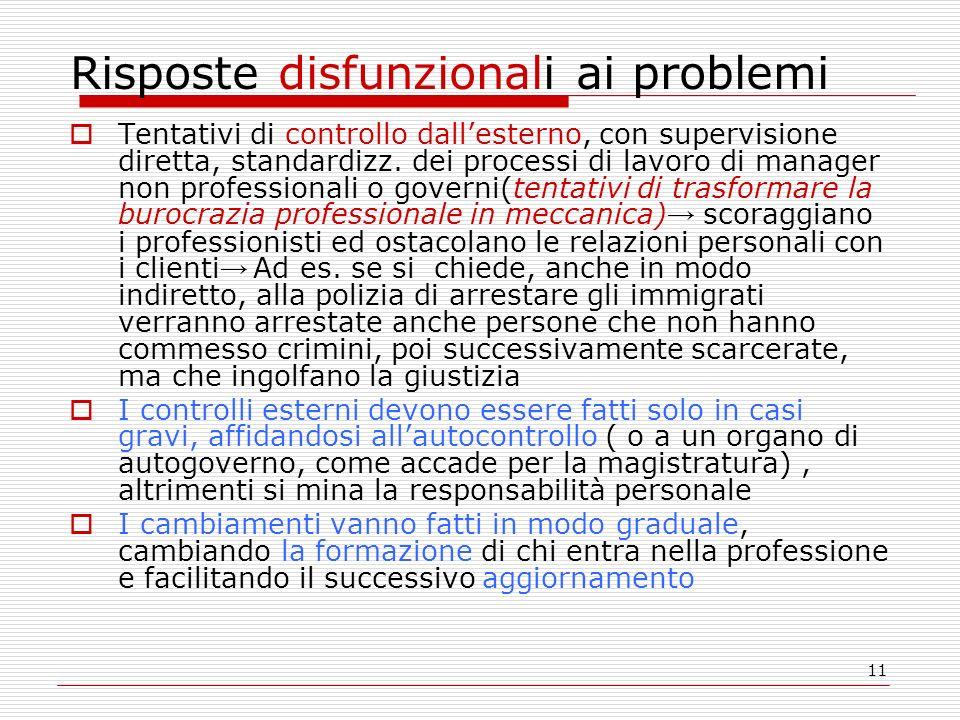 11 Risposte disfunzionali ai problemi Tentativi di controllo dallesterno, con supervisione diretta, standardizz.