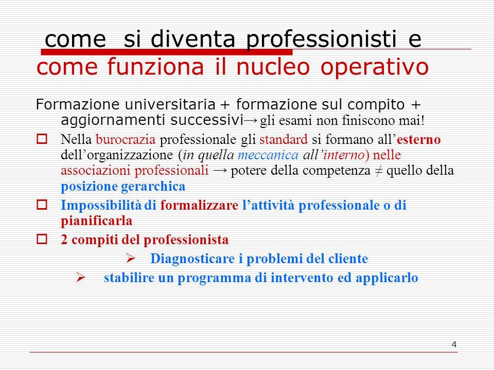 4 come si diventa professionisti e come funziona il nucleo operativo Formazione universitaria + formazione sul compito + aggiornamenti successivi gli esami non finiscono mai.