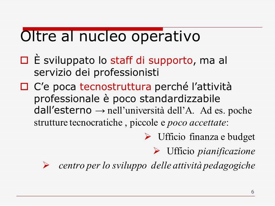 6 Oltre al nucleo operativo È sviluppato lo staff di supporto, ma al servizio dei professionisti Ce poca tecnostruttura perché lattività professionale è poco standardizzabile dallesterno nelluniversità dellA.