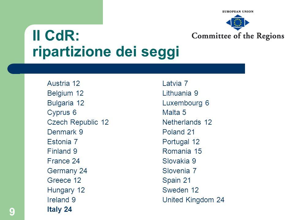 9 Il CdR: ripartizione dei seggi Austria 12 Belgium 12 Bulgaria 12 Cyprus 6 Czech Republic 12 Denmark 9 Estonia 7 Finland 9 France 24 Germany 24 Greec