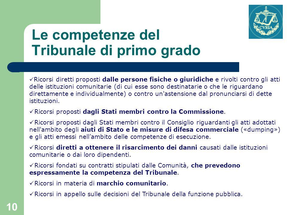 10 Le competenze del Tribunale di primo grado Ricorsi diretti proposti dalle persone fisiche o giuridiche e rivolti contro gli atti delle istituzioni