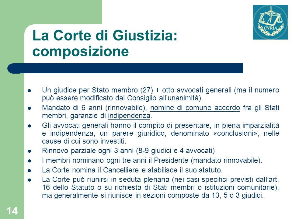 14 La Corte di Giustizia: composizione Un giudice per Stato membro (27) + otto avvocati generali (ma il numero può essere modificato dal Consiglio all