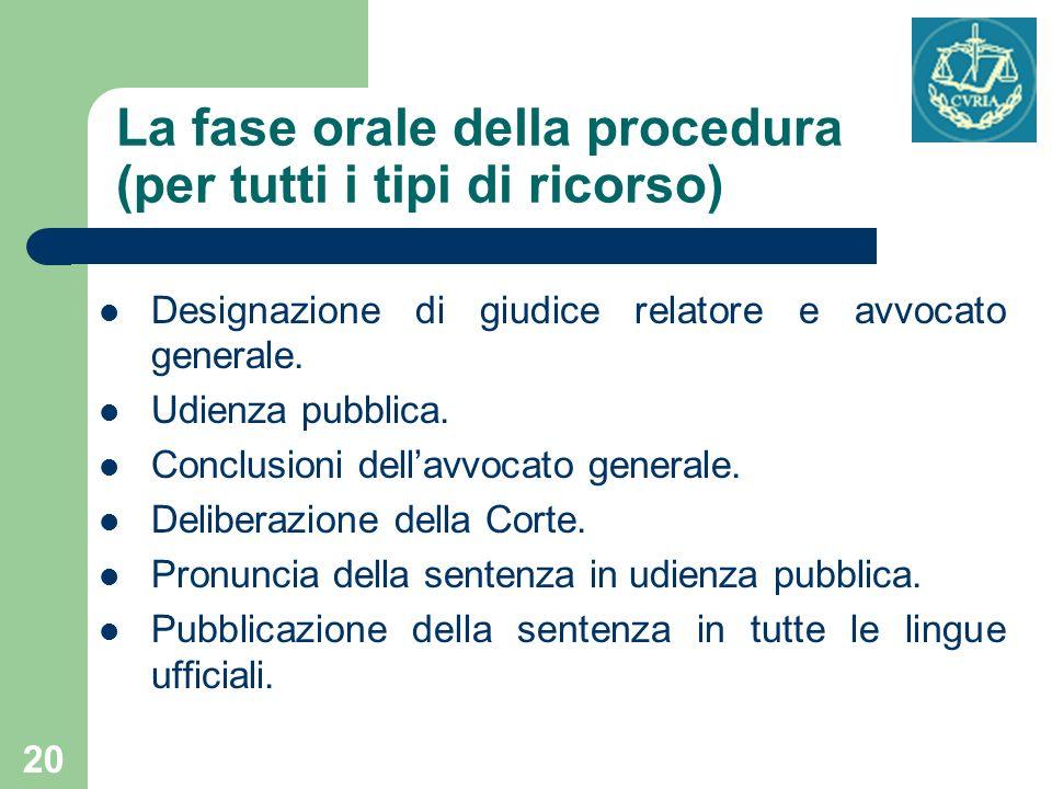 20 La fase orale della procedura (per tutti i tipi di ricorso) Designazione di giudice relatore e avvocato generale. Udienza pubblica. Conclusioni del