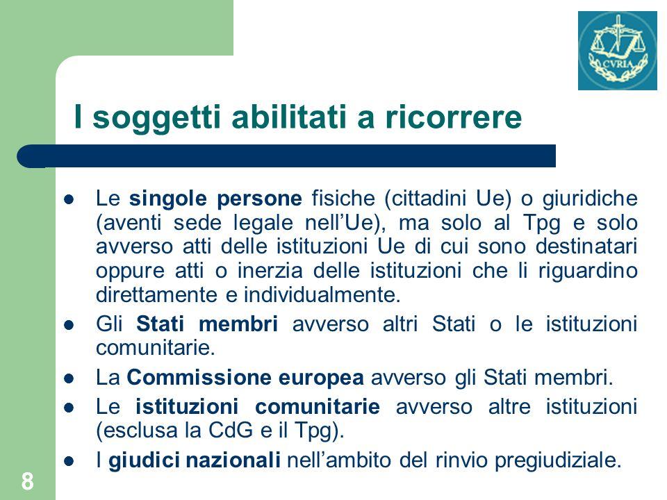 8 I soggetti abilitati a ricorrere Le singole persone fisiche (cittadini Ue) o giuridiche (aventi sede legale nellUe), ma solo al Tpg e solo avverso a