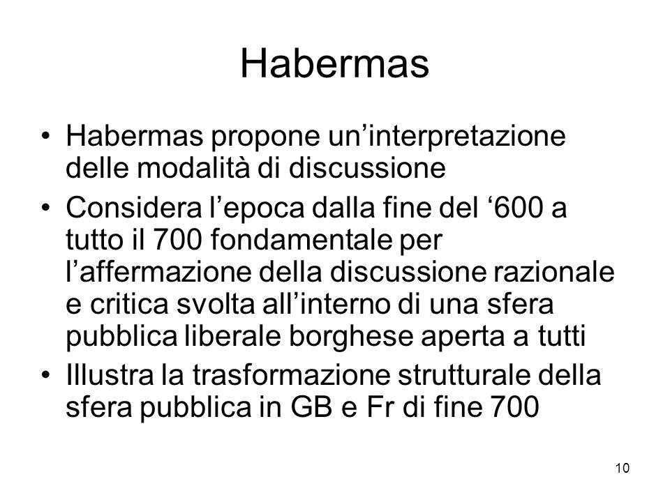 10 Habermas Habermas propone uninterpretazione delle modalità di discussione Considera lepoca dalla fine del 600 a tutto il 700 fondamentale per laffe