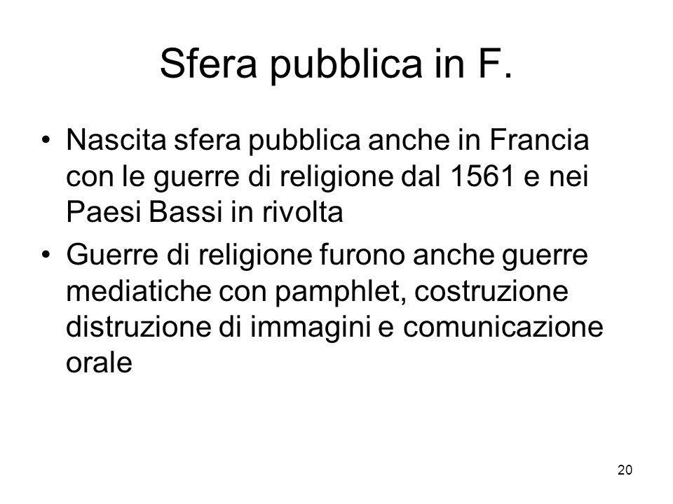 20 Sfera pubblica in F. Nascita sfera pubblica anche in Francia con le guerre di religione dal 1561 e nei Paesi Bassi in rivolta Guerre di religione f