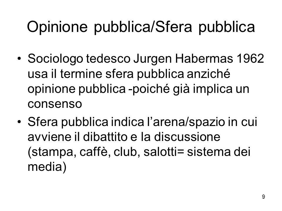 9 Opinione pubblica/Sfera pubblica Sociologo tedesco Jurgen Habermas 1962 usa il termine sfera pubblica anziché opinione pubblica -poiché già implica un consenso Sfera pubblica indica larena/spazio in cui avviene il dibattito e la discussione (stampa, caffè, club, salotti= sistema dei media)