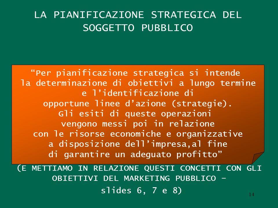 LA PIANIFICAZIONE STRATEGICA DEL SOGGETTO PUBBLICO (E METTIAMO IN RELAZIONE QUESTI CONCETTI CON GLI OBIETTIVI DEL MARKETING PUBBLICO – slides 6, 7 e 8