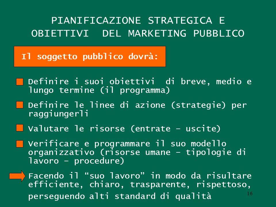 PIANIFICAZIONE STRATEGICA E OBIETTIVI DEL MARKETING PUBBLICO Definire i suoi obiettivi di breve, medio e lungo termine (il programma) Definire le line