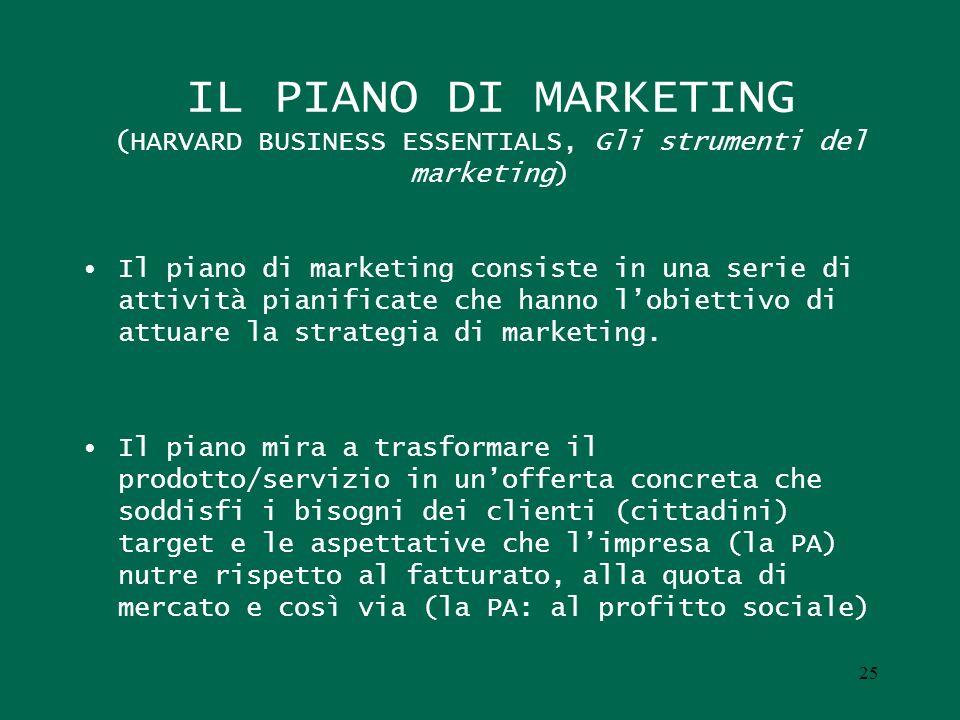 IL PIANO DI MARKETING (HARVARD BUSINESS ESSENTIALS, Gli strumenti del marketing) Il piano di marketing consiste in una serie di attività pianificate c