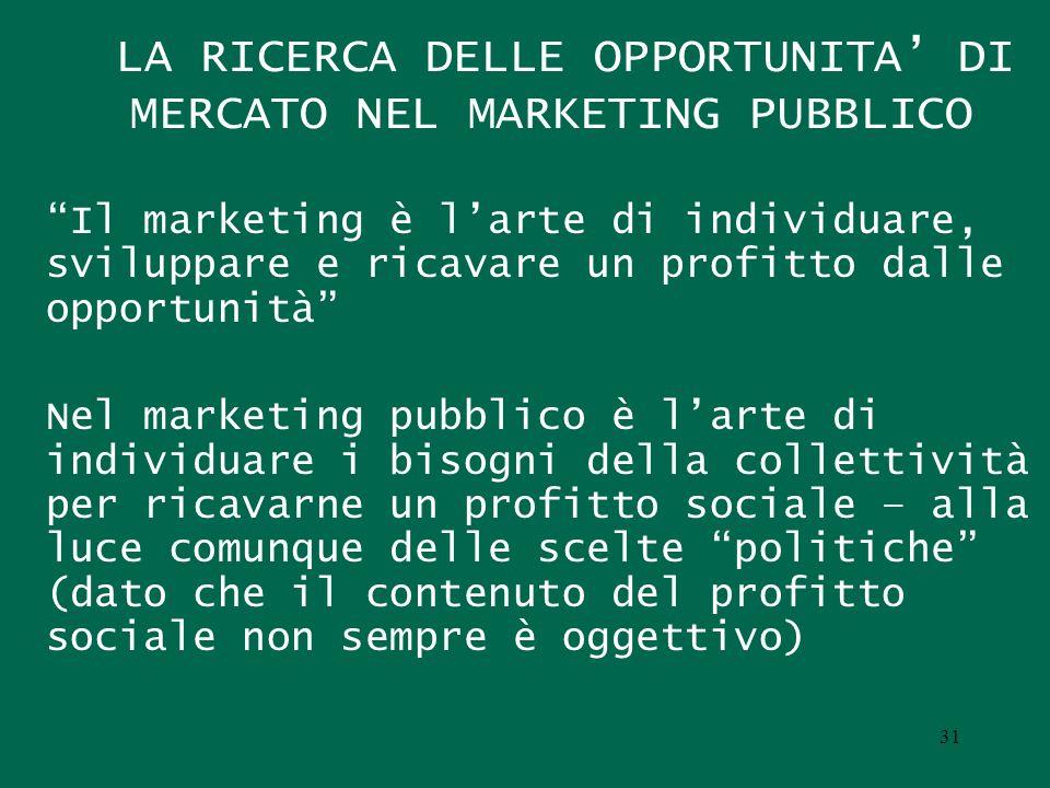 LA RICERCA DELLE OPPORTUNITA DI MERCATO NEL MARKETING PUBBLICO Il marketing è larte di individuare, sviluppare e ricavare un profitto dalle opportunit