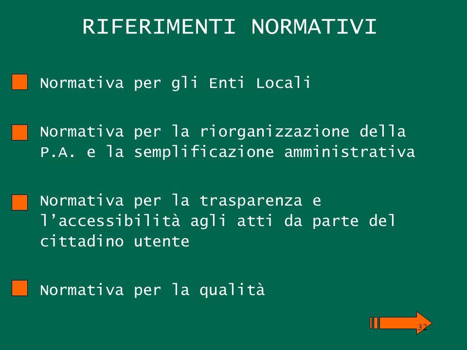RIFERIMENTI NORMATIVI Normativa per gli Enti Locali Normativa per la riorganizzazione della P.A. e la semplificazione amministrativa Normativa per la