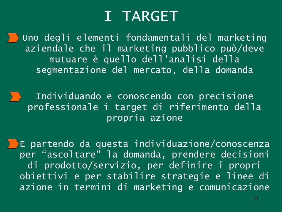 I TARGET Uno degli elementi fondamentali del marketing aziendale che il marketing pubblico può/deve mutuare è quello dellanalisi della segmentazione d