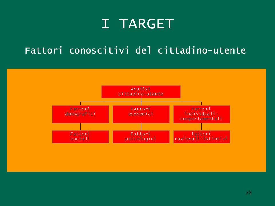 I TARGET Fattori conoscitivi del cittadino-utente 38