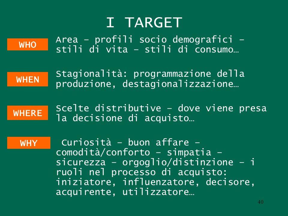 I TARGET Area – profili socio demografici – stili di vita – stili di consumo… Stagionalità: programmazione della produzione, destagionalizzazione… Sce