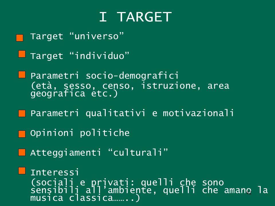 I TARGET Target universo Target individuo Parametri socio-demografici (età, sesso, censo, istruzione, area geografica etc.) Parametri qualitativi e mo