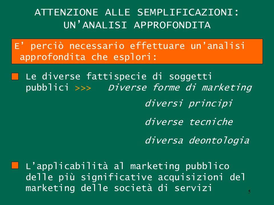 ATTENZIONE ALLE SEMPLIFICAZIONI: UNANALISI APPROFONDITA Le diverse fattispecie di soggetti pubblici >>> Diverse forme di marketing Lapplicabilità al m