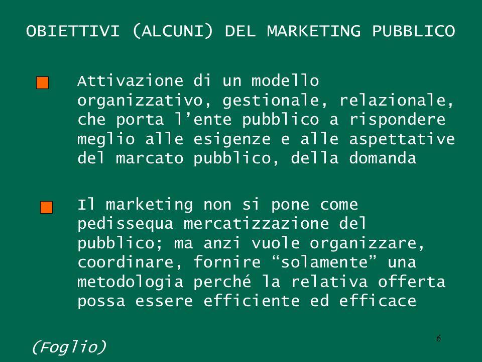 OBIETTIVI (ALCUNI) DEL MARKETING PUBBLICO Attivazione di un modello organizzativo, gestionale, relazionale, che porta lente pubblico a rispondere megl