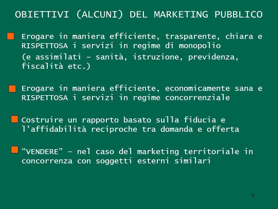 OBIETTIVI (ALCUNI) DEL MARKETING PUBBLICO Erogare in maniera efficiente, trasparente, chiara e RISPETTOSA i servizi in regime di monopolio (e assimila