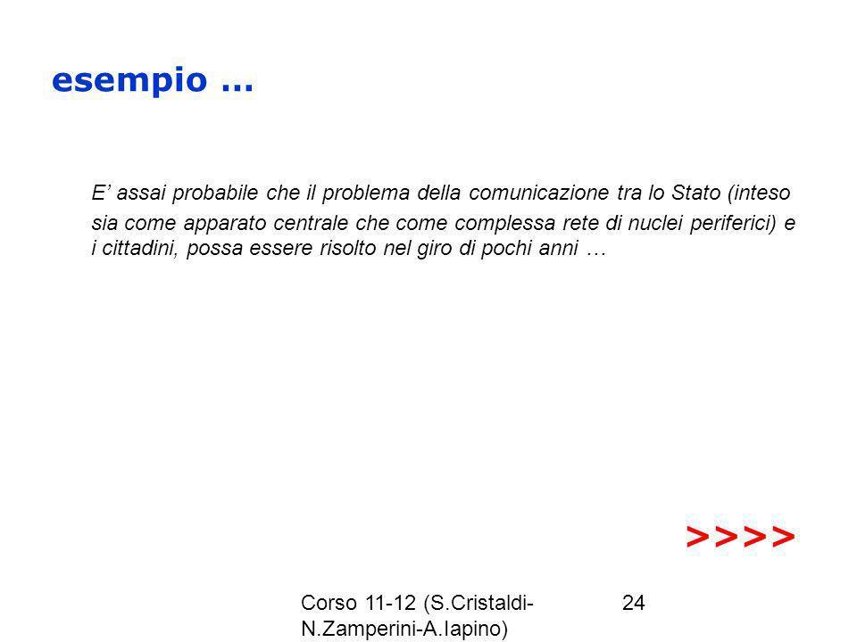 Corso 11-12 (S.Cristaldi- N.Zamperini-A.Iapino) 24 esempio … E assai probabile che il problema della comunicazione tra lo Stato (inteso sia come appar