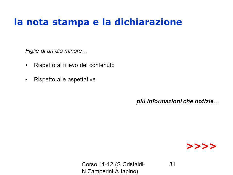 Corso 11-12 (S.Cristaldi- N.Zamperini-A.Iapino) 31 la nota stampa e la dichiarazione Figlie di un dio minore… Rispetto al rilievo del contenuto Rispet