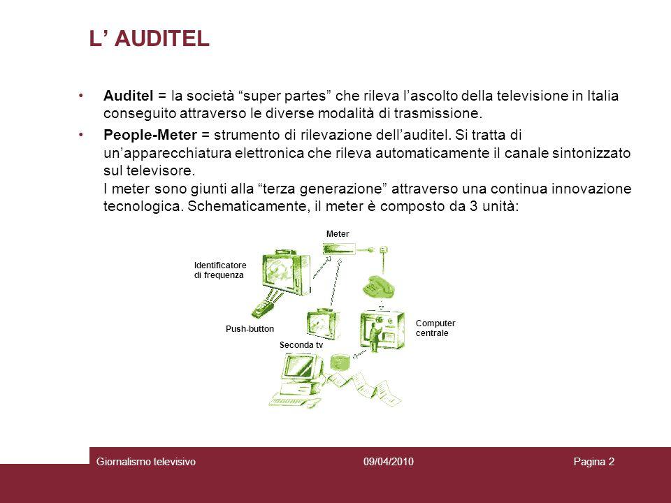 L AUDITEL Giornalismo televisivoPagina 209/04/2010 Auditel = la società super partes che rileva lascolto della televisione in Italia conseguito attraverso le diverse modalità di trasmissione.