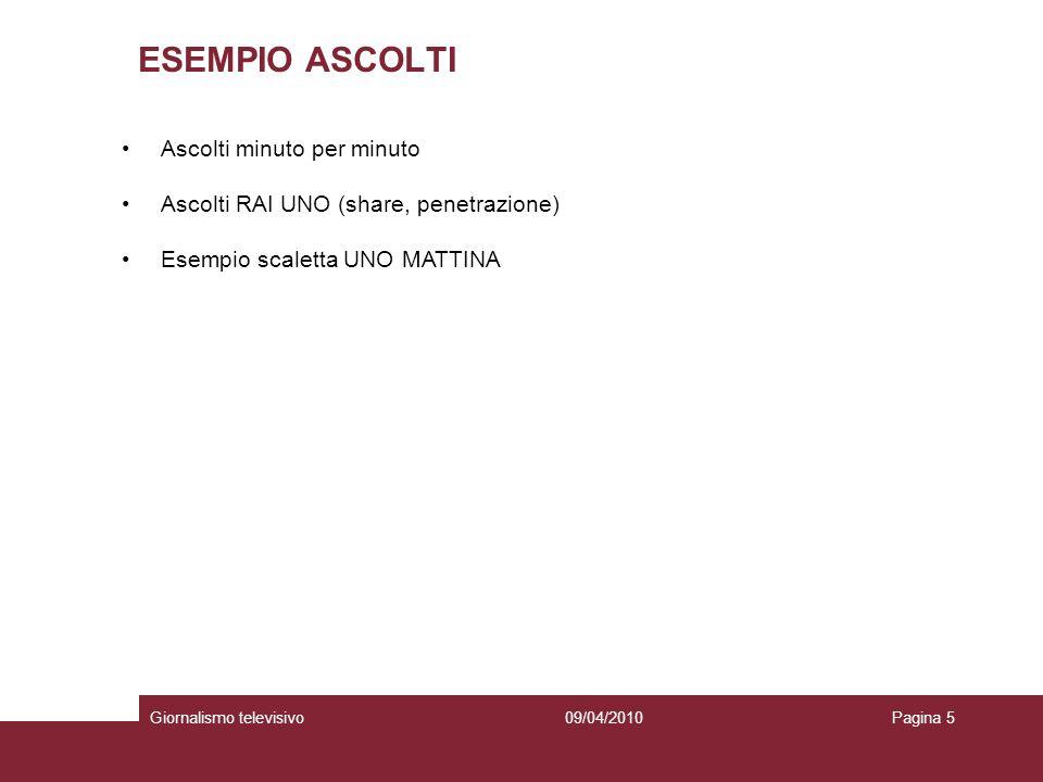 ESEMPIO ASCOLTI Giornalismo televisivoPagina 509/04/2010 Ascolti minuto per minuto Ascolti RAI UNO (share, penetrazione) Esempio scaletta UNO MATTINA