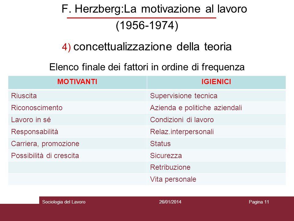 F. Herzberg:La motivazione al lavoro (1956-1974) 4) concettualizzazione della teoria Elenco finale dei fattori in ordine di frequenza 26/01/2014Pagina