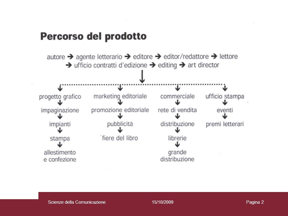 15/10/2009 Scienze della Comunicazione Pagina 3Scienze della Comunicazione COMMERCIALE / TIRATURE E PREZZI Particolarmente importante per leditore saper decidere sul rapporto tiratura/prezzo.