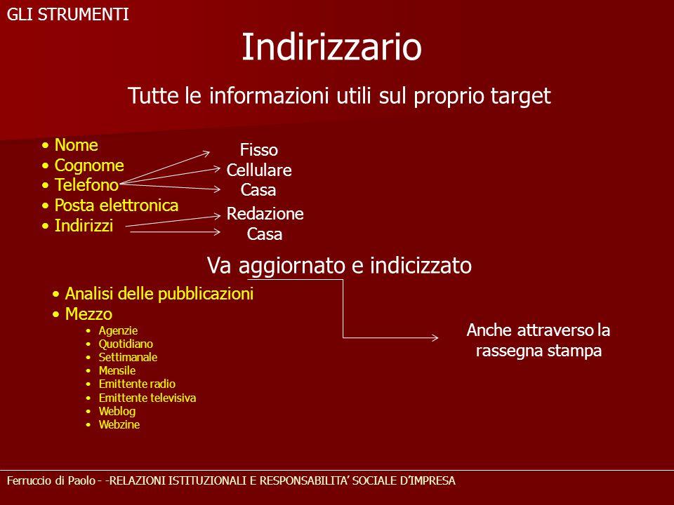 Tutte le informazioni utili sul proprio target Indirizzario Nome Cognome Telefono Posta elettronica Indirizzi Ferruccio di Paolo - -RELAZIONI ISTITUZI