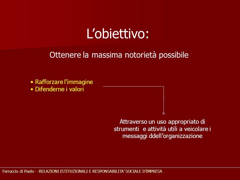 Ottenere la massima notorietà possibile Lobiettivo: Rafforzare limmagine Difenderne i valori Ferruccio di Paolo - -RELAZIONI ISTITUZIONALI E RESPONSAB