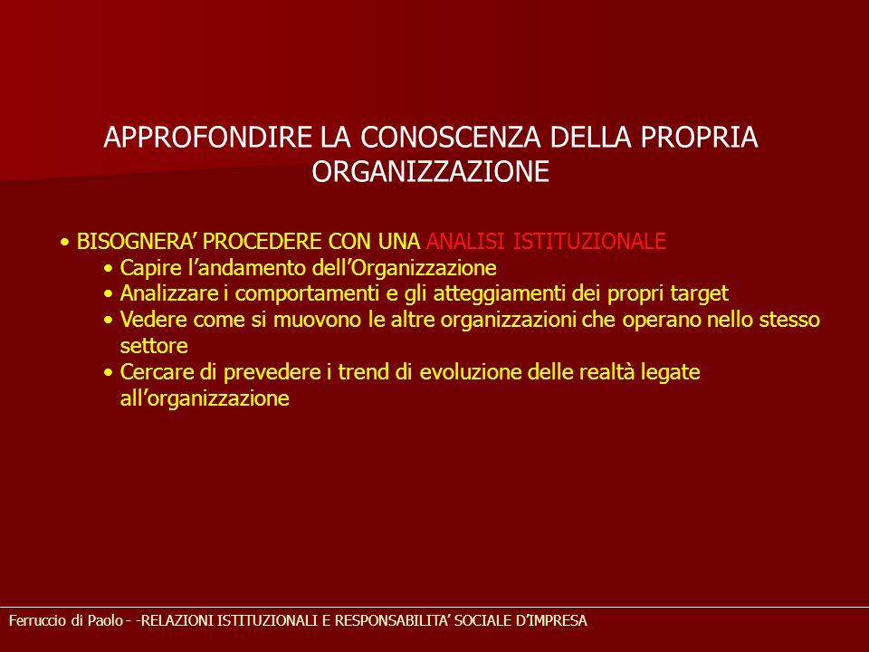 APPROFONDIRE LA CONOSCENZA DELLA PROPRIA ORGANIZZAZIONE BISOGNERA PROCEDERE CON UNA ANALISI ISTITUZIONALE Capire landamento dellOrganizzazione Analizz