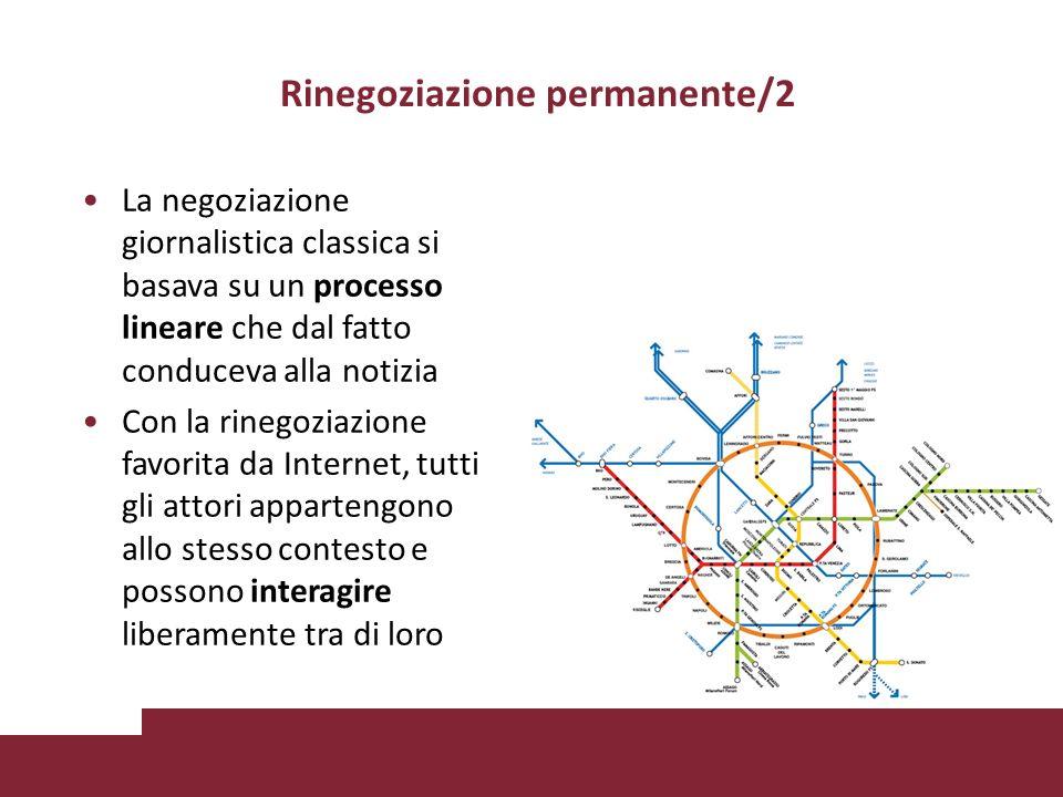 Rinegoziazione permanente/2 La negoziazione giornalistica classica si basava su un processo lineare che dal fatto conduceva alla notizia Con la rinegoziazione favorita da Internet, tutti gli attori appartengono allo stesso contesto e possono interagire liberamente tra di loro