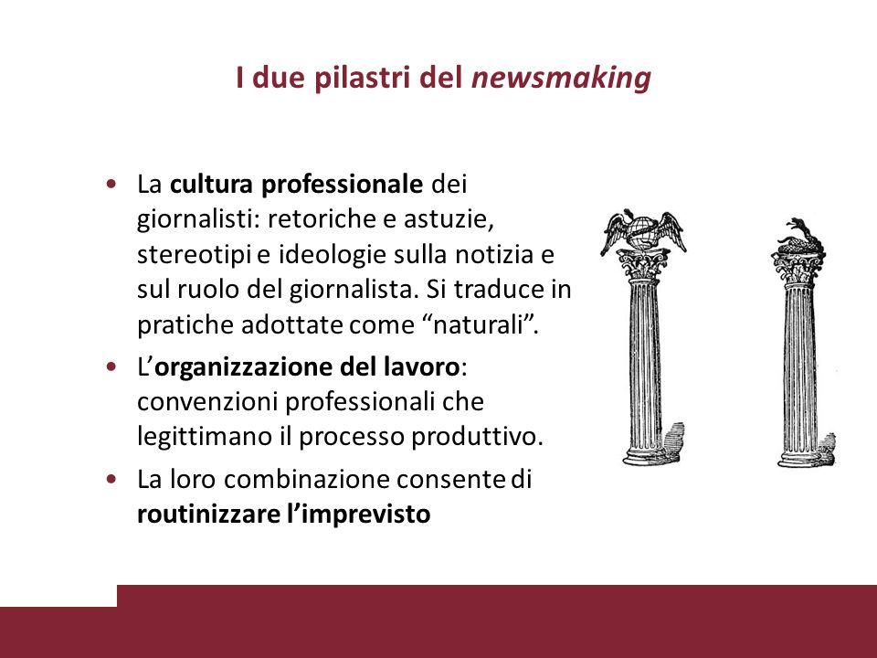I due pilastri del newsmaking La cultura professionale dei giornalisti: retoriche e astuzie, stereotipi e ideologie sulla notizia e sul ruolo del giornalista.