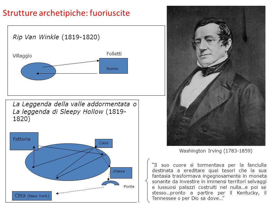 Strutture archetipiche: fuoriuscite La Leggenda della valle addormentata o La leggenda di Sleepy Hollow (1819- 1820) Rip Van Winkle (1819-1820) Villag