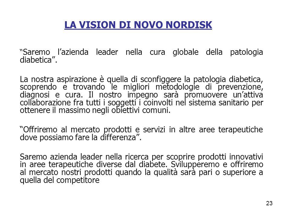 LA VISION DI NOVO NORDISK Saremo lazienda leader nella cura globale della patologia diabetica. La nostra aspirazione è quella di sconfiggere la patolo
