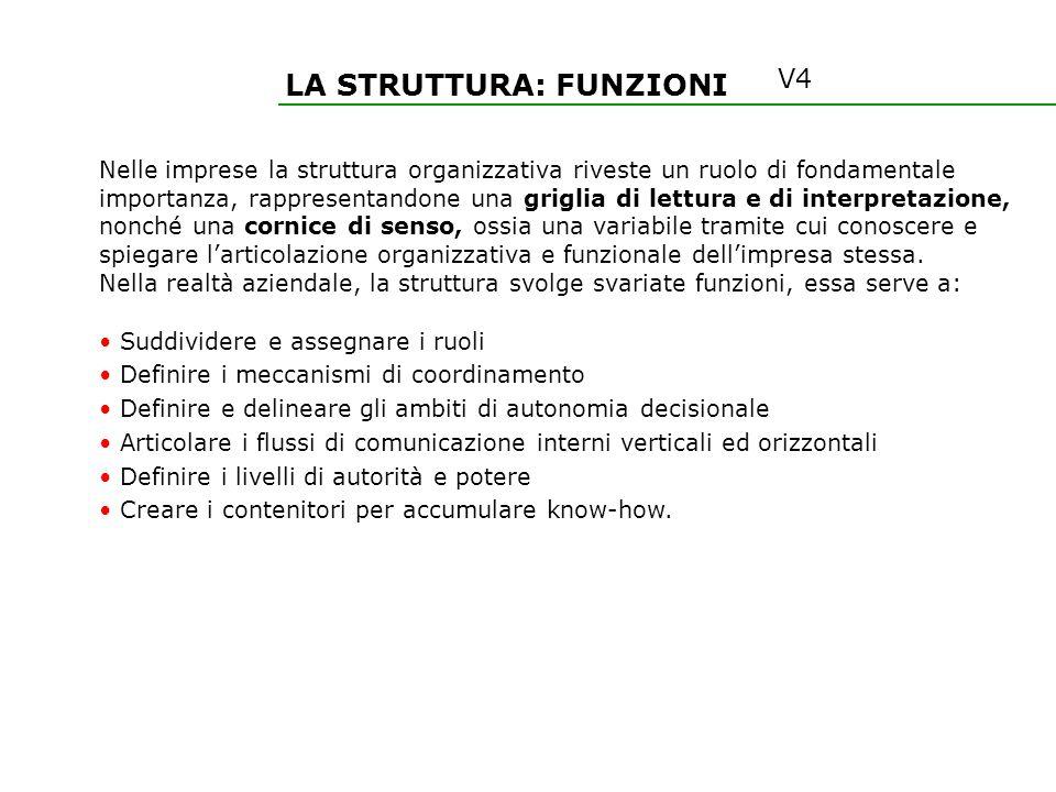 LA STRUTTURA: FUNZIONI Nelle imprese la struttura organizzativa riveste un ruolo di fondamentale importanza, rappresentandone una griglia di lettura e