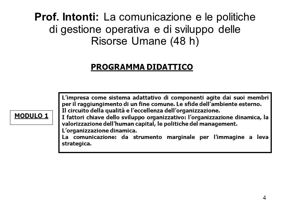 Prof. Intonti: La comunicazione e le politiche di gestione operativa e di sviluppo delle Risorse Umane (48 h) PROGRAMMA DIDATTICO MODULO 1 Limpresa co