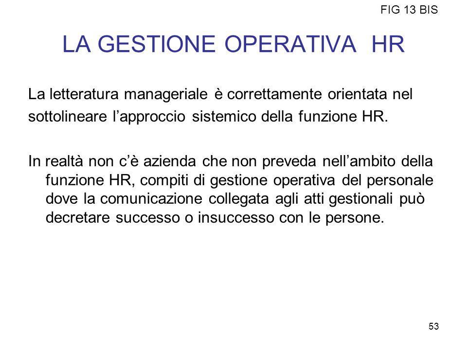 LA GESTIONE OPERATIVA HR La letteratura manageriale è correttamente orientata nel sottolineare lapproccio sistemico della funzione HR. In realtà non c