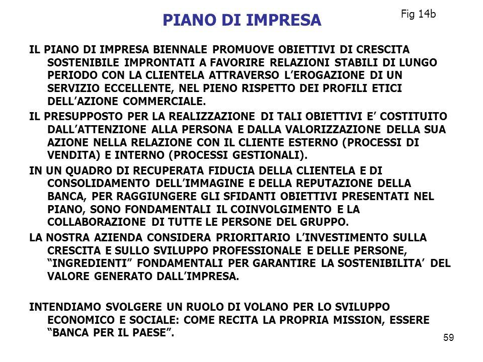 PIANO DI IMPRESA IL PIANO DI IMPRESA BIENNALE PROMUOVE OBIETTIVI DI CRESCITA SOSTENIBILE IMPRONTATI A FAVORIRE RELAZIONI STABILI DI LUNGO PERIODO CON