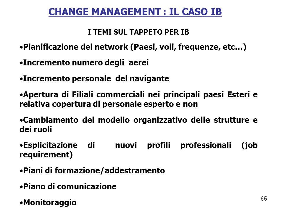CHANGE MANAGEMENT : IL CASO IB I TEMI SUL TAPPETO PER IB Pianificazione del network (Paesi, voli, frequenze, etc…) Incremento numero degli aerei Incre