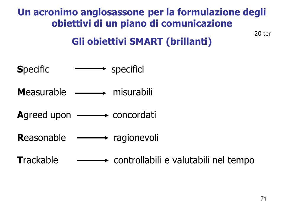 Un acronimo anglosassone per la formulazione degli obiettivi di un piano di comunicazione Gli obiettivi SMART (brillanti) Specific specifici Measurabl